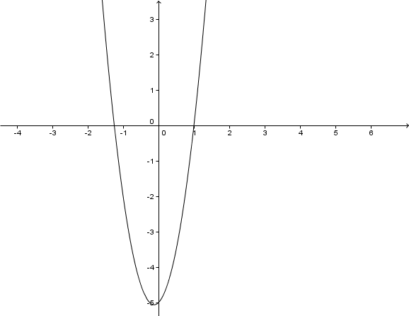 Geogebra File: https://assets.serlo.org/legacy/5557_YVCU70iXFn.xml