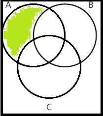 Venn-Diagramm Lösung