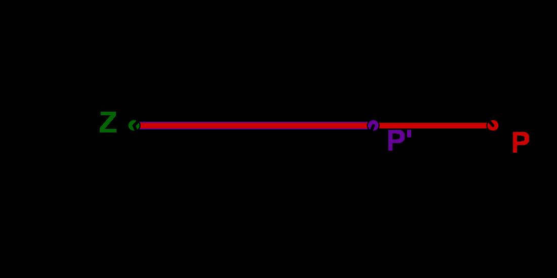 Strecke und Strecke mit einem Streckfaktor