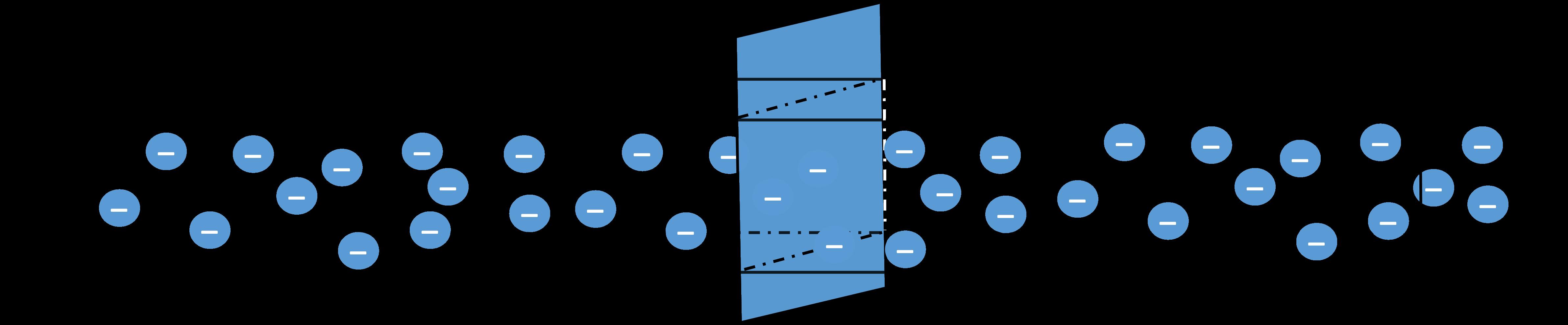 Schema, Ausschnitt eines Leiters