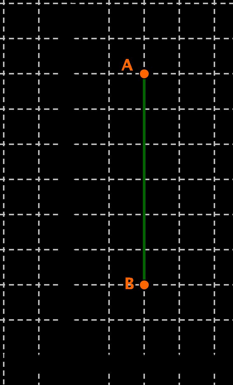 Koordinatensystem, Strecke parallel zur y-Achse