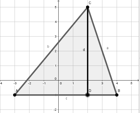 Dreieck im Koordinatensystem mit eingetragenen Strecken