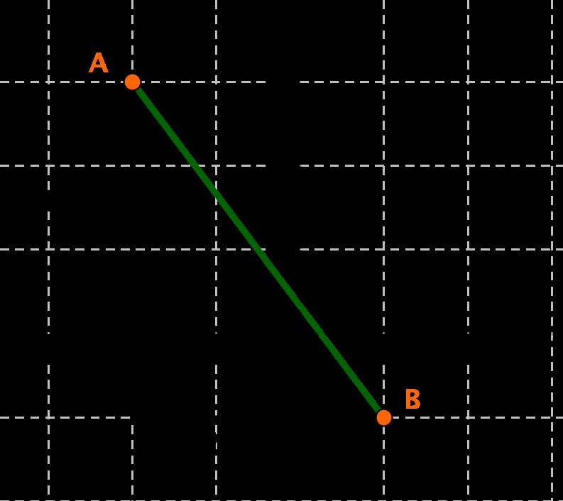 koordinatensystem, Dreieck mit farbig markierter Hypotenuse