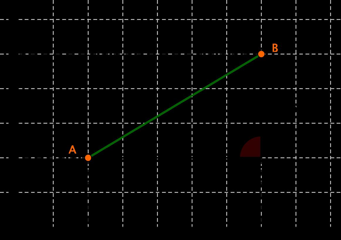 Koordinatensystem, Dreieck mit der Visualiserung einer Hypotenuse