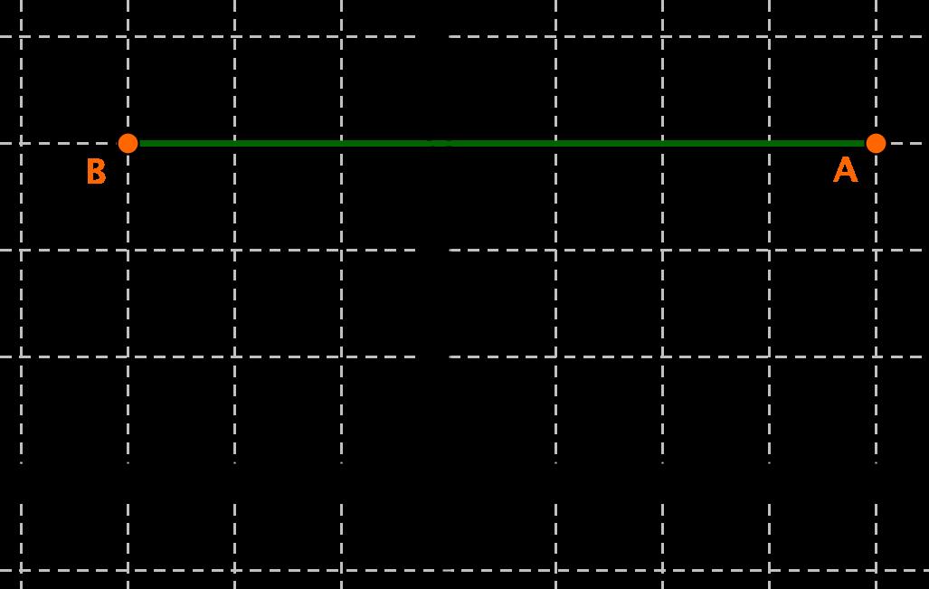 Koordinatensystem, Strecke parallel zur x-Achse