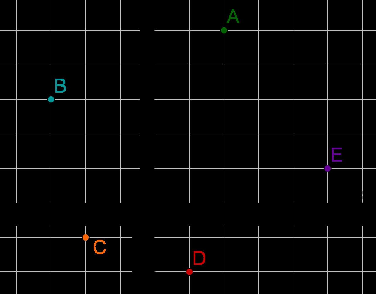 Arbeitsblatt Koordinatensystem Lagu : Aufgaben zum koordinatensystem mathe themenordner
