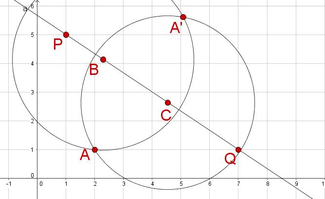 Schnittpunkte der Kreise