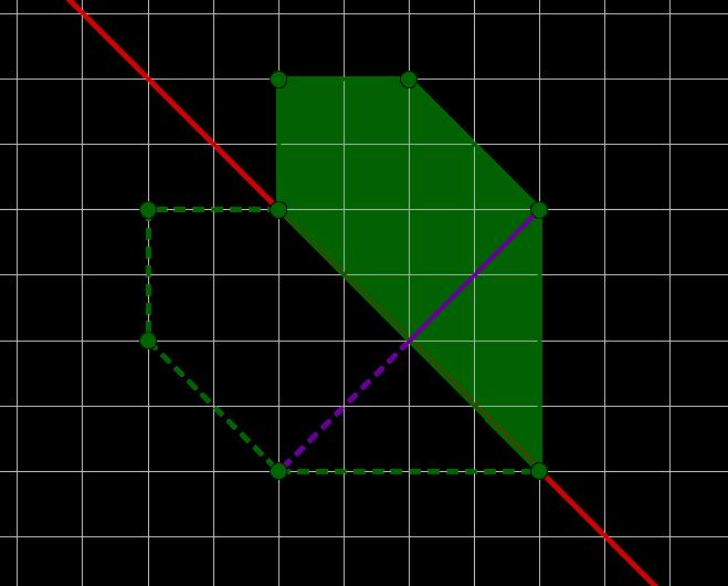 Gitternetz einer Figur mit diagonaler Spiegelachse