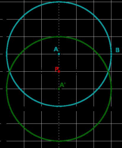 Kreis um A
