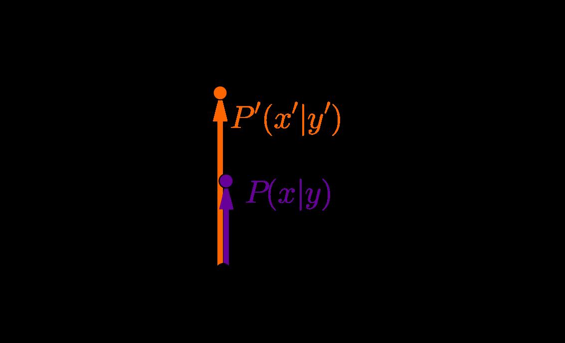 orthogonale Affinität 1