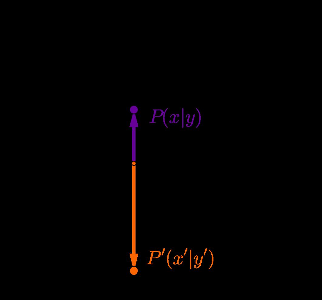 orthogonale Affinität 2