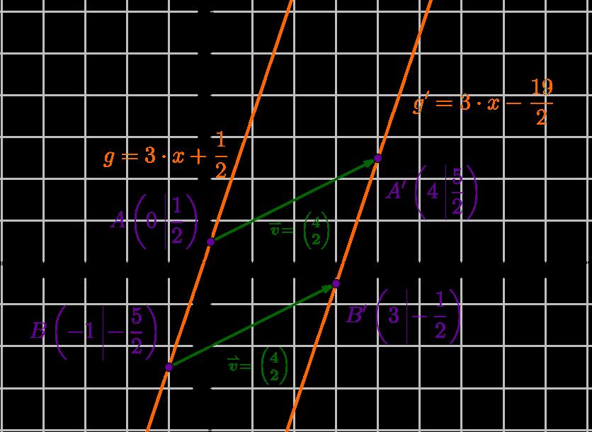 Parallelverschiebung