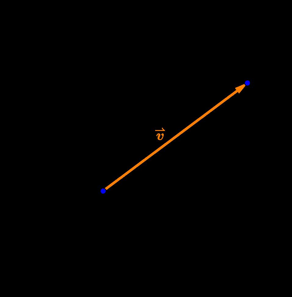 Aufstellen des Vektors zwischen zwei Punkten - Mathe Kursseite ...