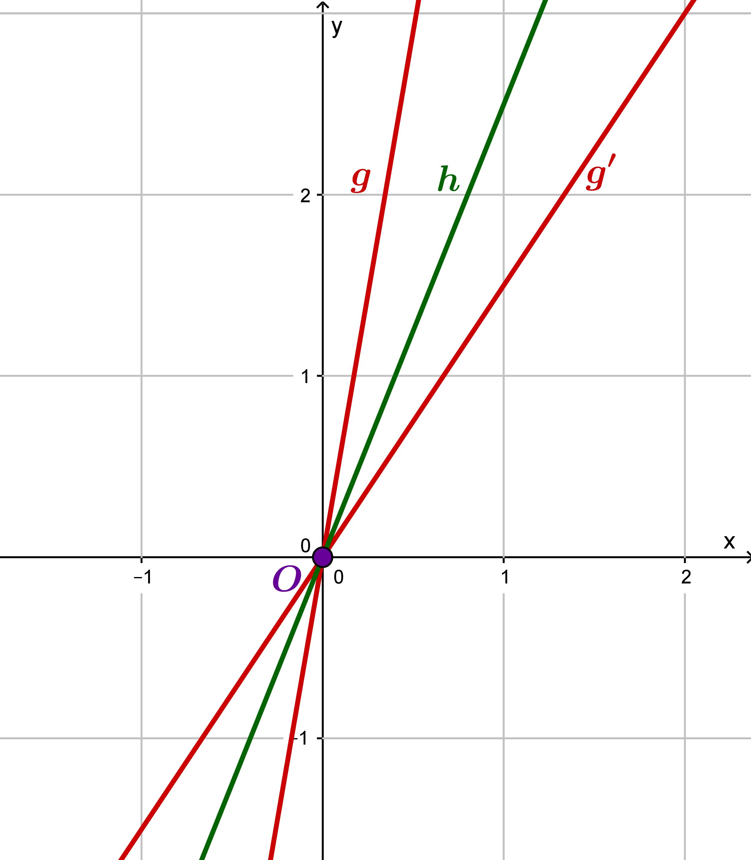 Fixpunkt Berechnen : aufgaben zu fixpunkten und fixgeraden mathe themenordner ~ Themetempest.com Abrechnung