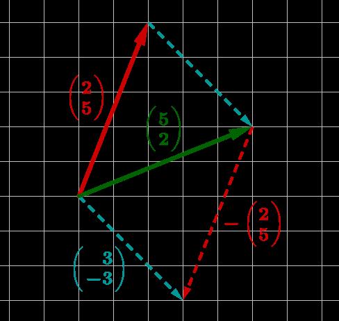 subtraktion1