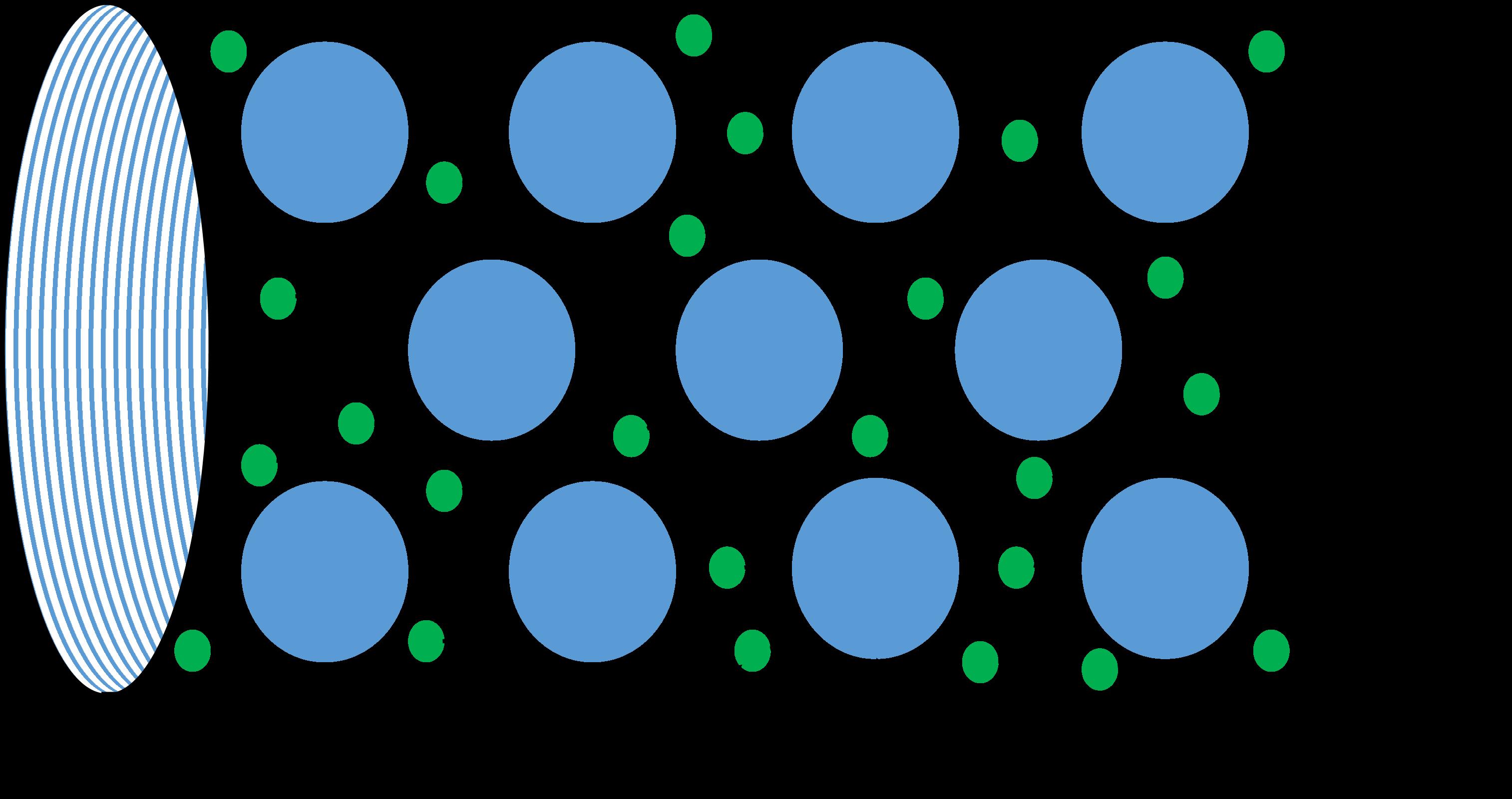 Widerstand - Physik Kursseite » Serlo.org