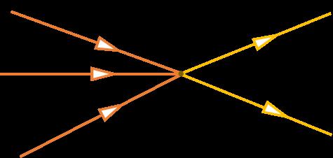 Knotenregel