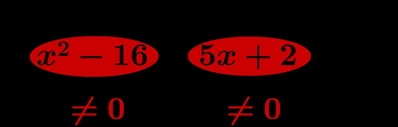 Beispiel Bruchgleichung