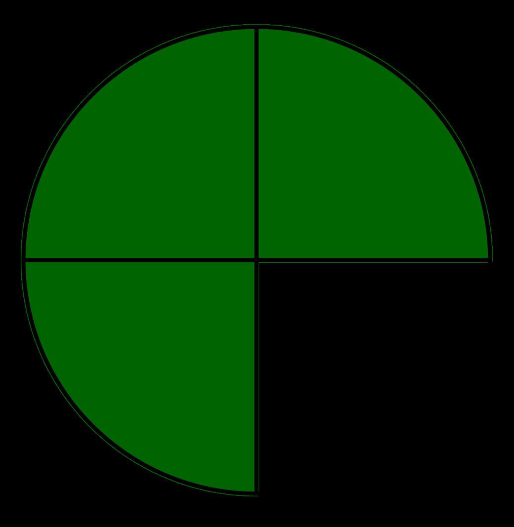 Kreissektoren - 3/4, dreiviertel