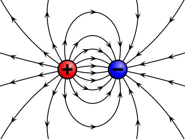 Elektrische Feldlinien - Physik Artikel » Serlo.org