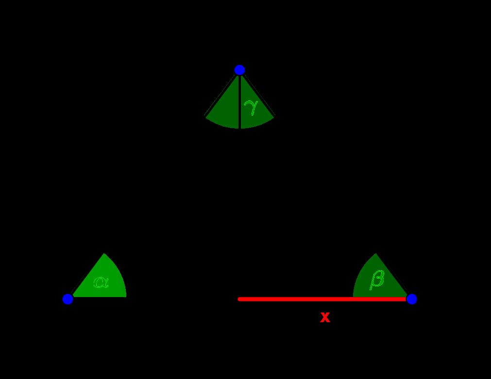 Skizze des Dreiecks mit den zu bestimmenden Größen
