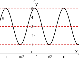 Lösungsteil3
