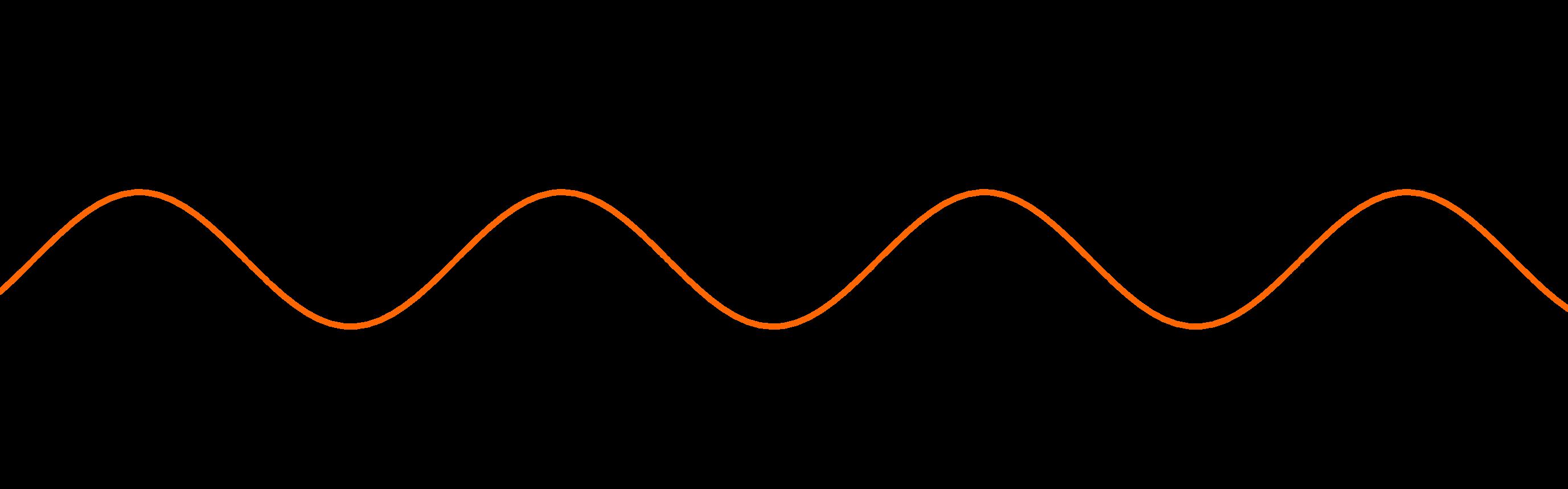 Graph zu einer Sinus Funktion