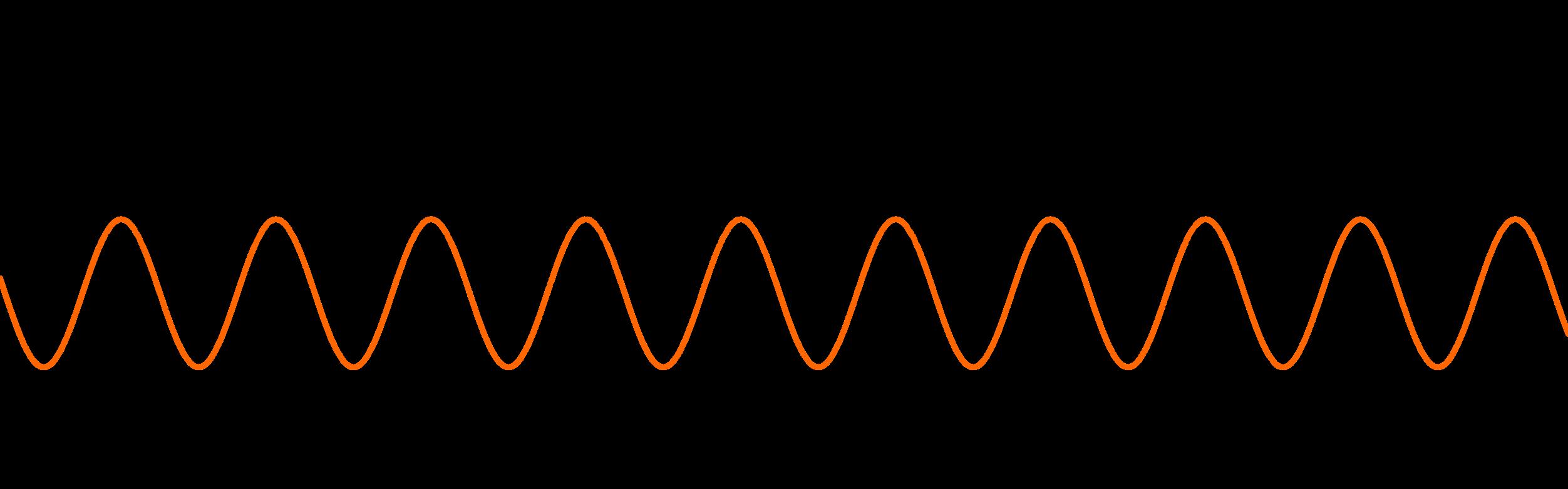 Graph zu Aufgabe