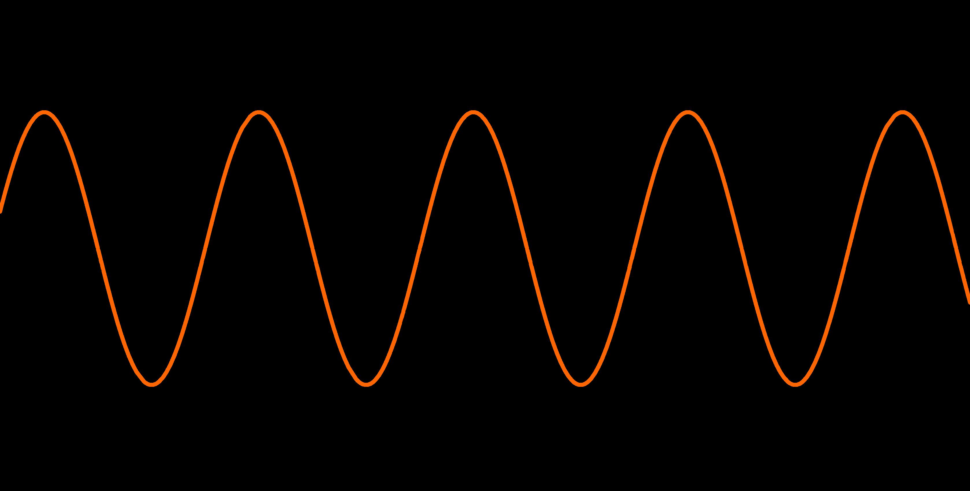 Aufgaben zum Verschieben und Strecken trigonometrischer Funktionen ...