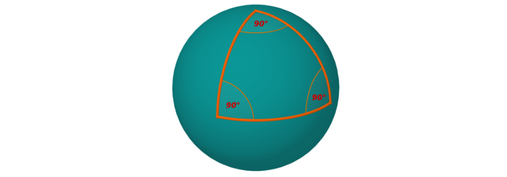 Dreiecke Innenwinkelsumme Kugelgeometrie