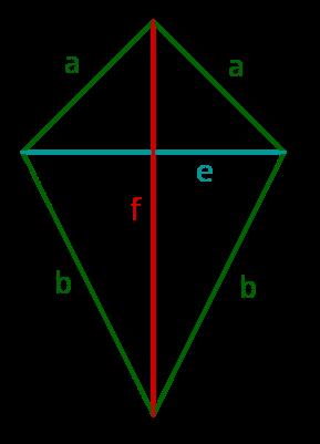 Vierecke Drachenviereck