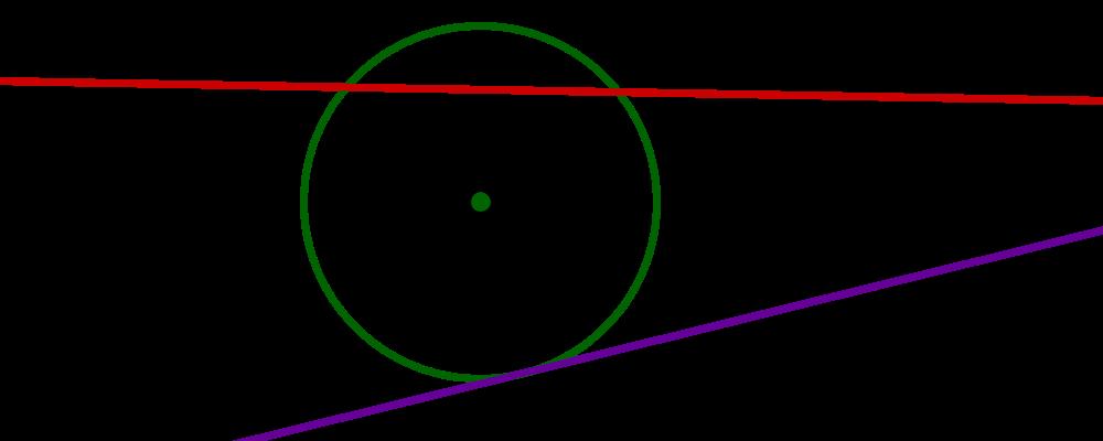 Tangente und Sekante am Kreis, Geogebra Graphik