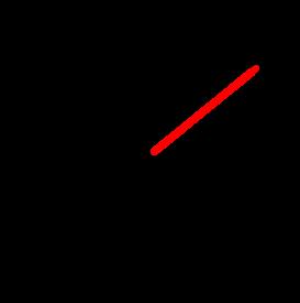 Kreis Radius