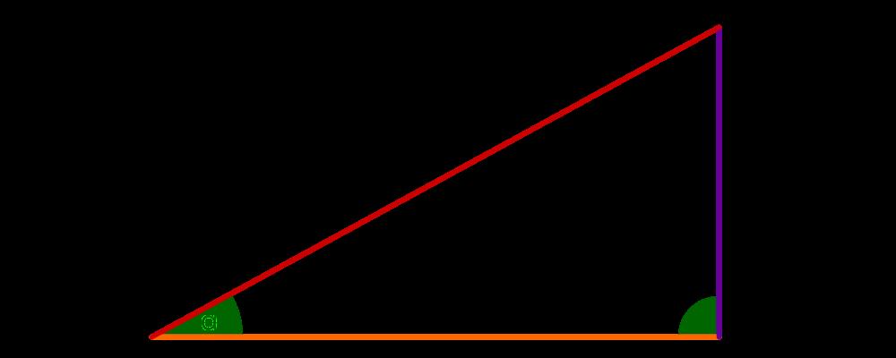 Sinus, Kosinus und Tangens im rechtwinkligen Dreieck; farbiges Dreieck