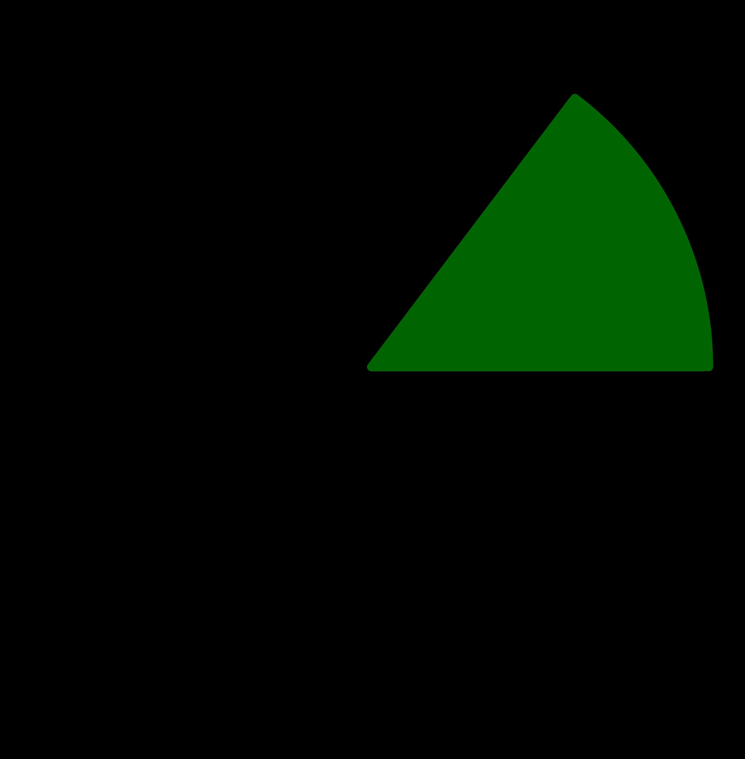 Kreis Kreissektor