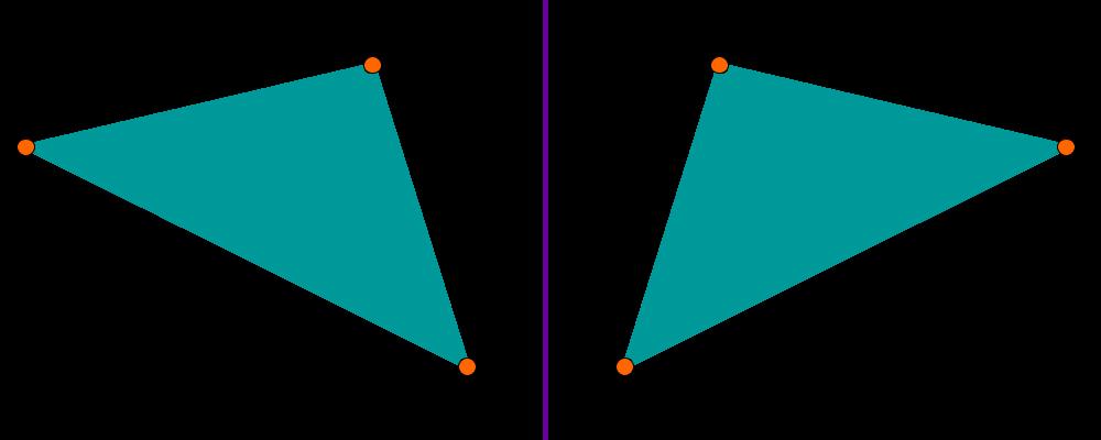 Spiegelung, zentrische Streckung und andere Abbildungen in der Ebene; Spiegelung an Achse