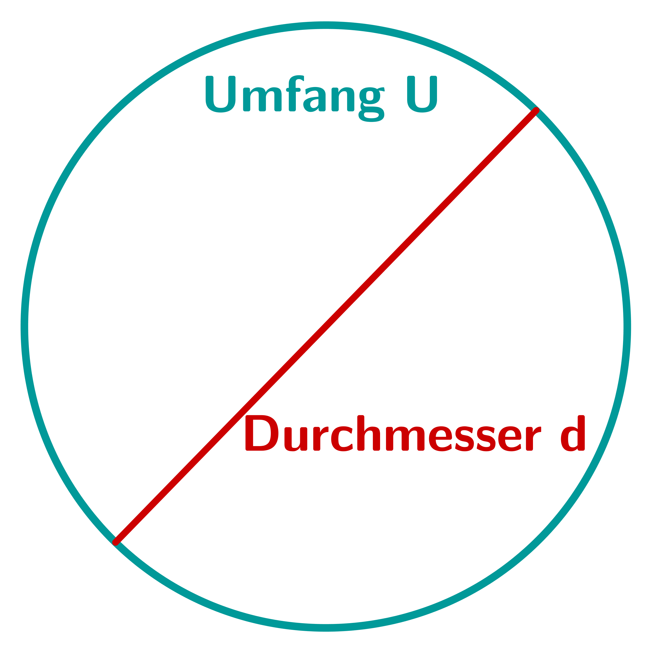 Kreis Kreiszahl
