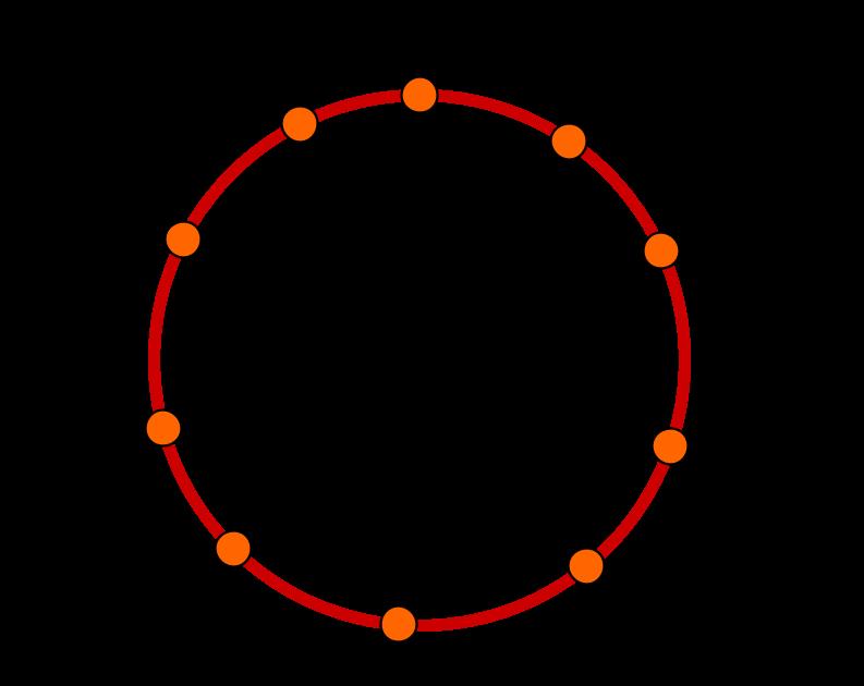Kozirkular