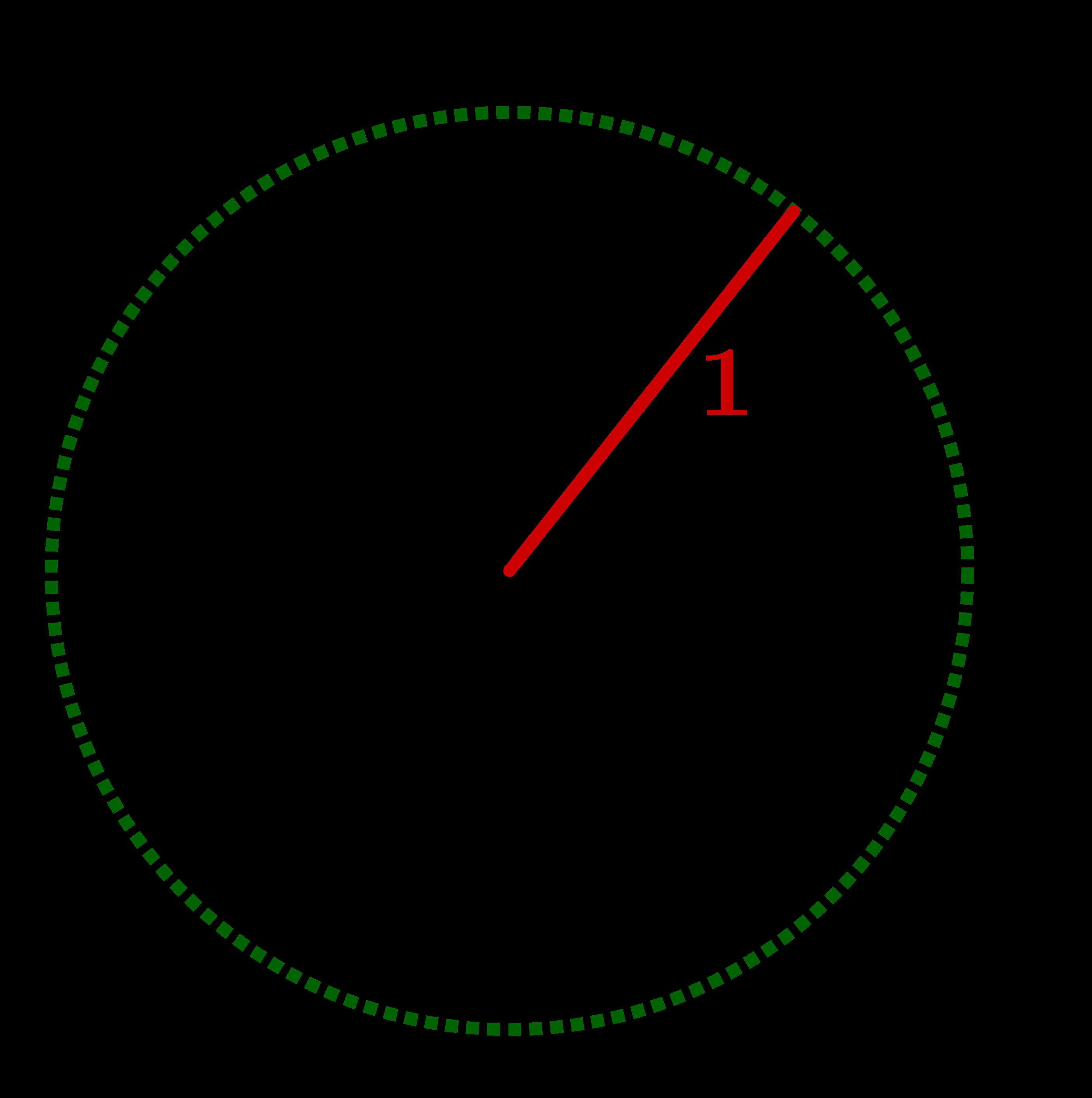 Einheitskreis