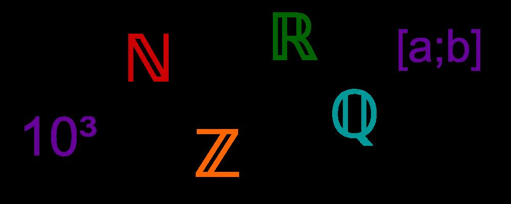 Zahlenmengen, Rechenausdrücke und allgemeine Rechengesetze, Wichtige Zahlenmengen, Potenz, Intervall