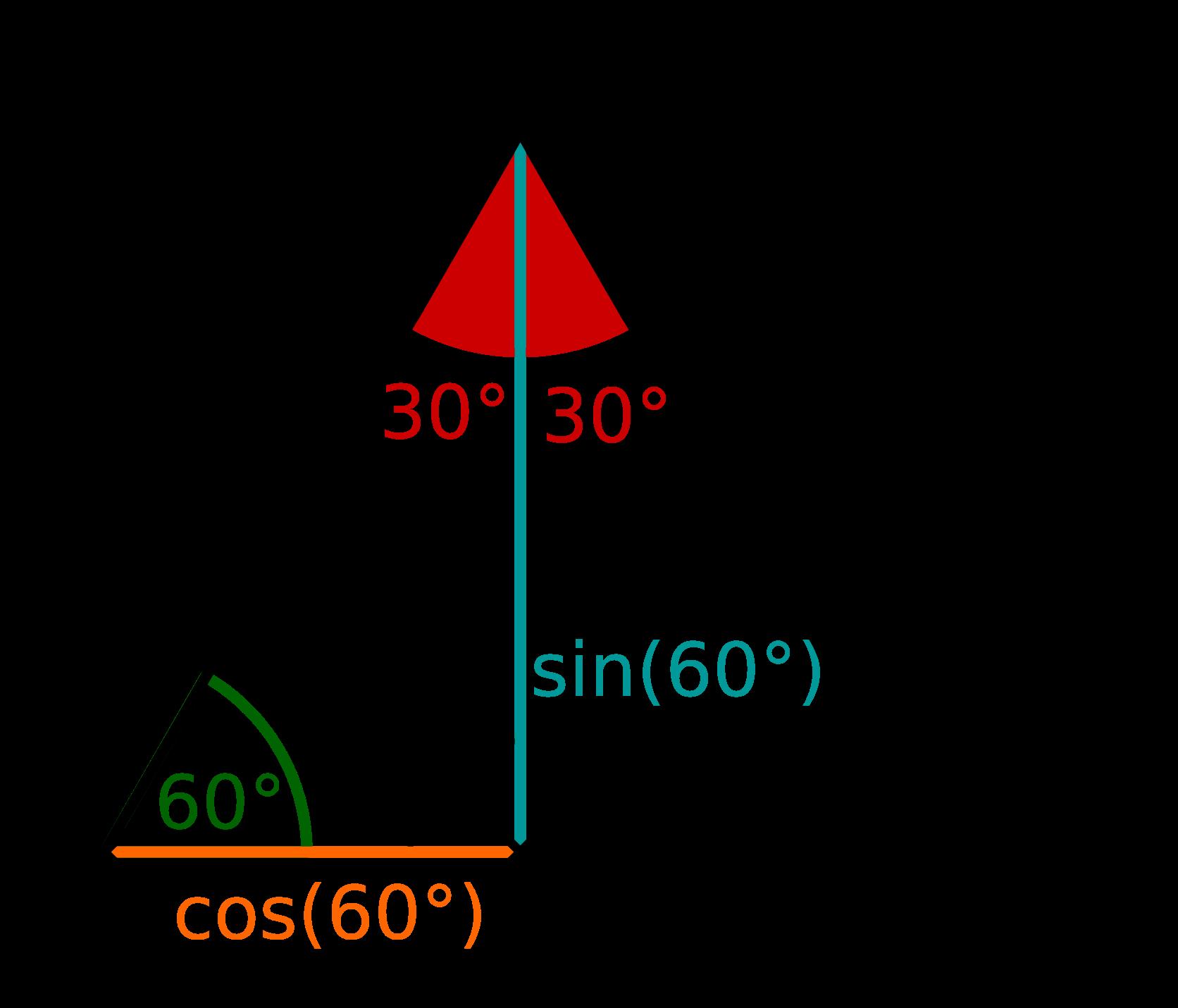 Einheitskreis gleichseitiges Dreieck