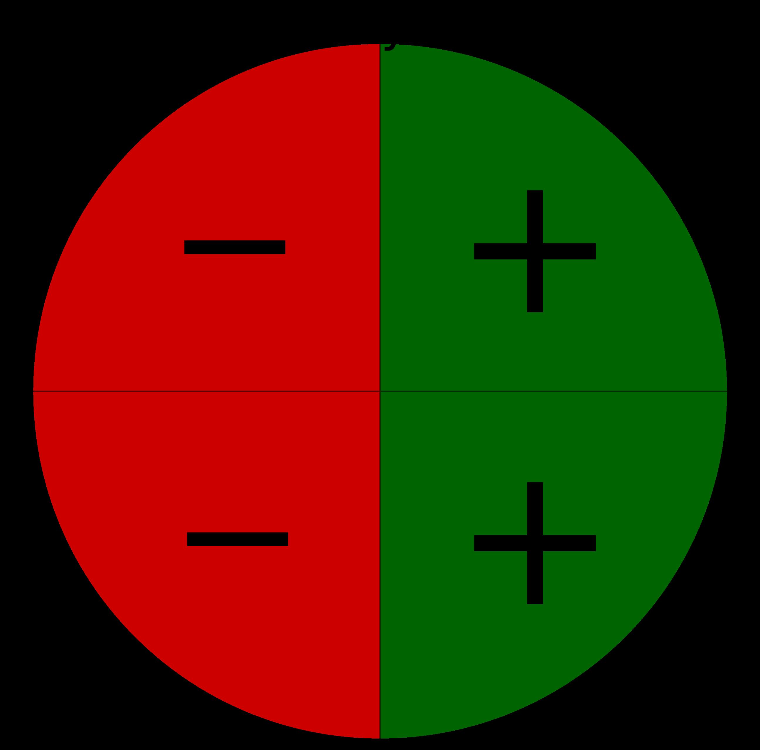 Trigonometrie am Einheitskreis - Lernen mit Serlo! » Serlo.org