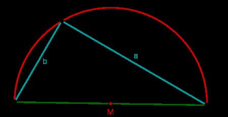Dreieck im Thaleskreis