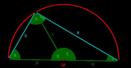 Winkel im Dreieck