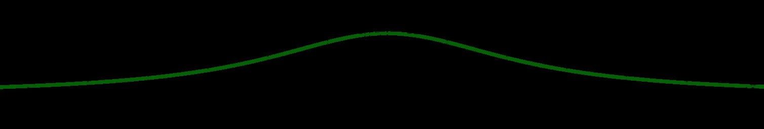 Graph der Steigung der Autobahn