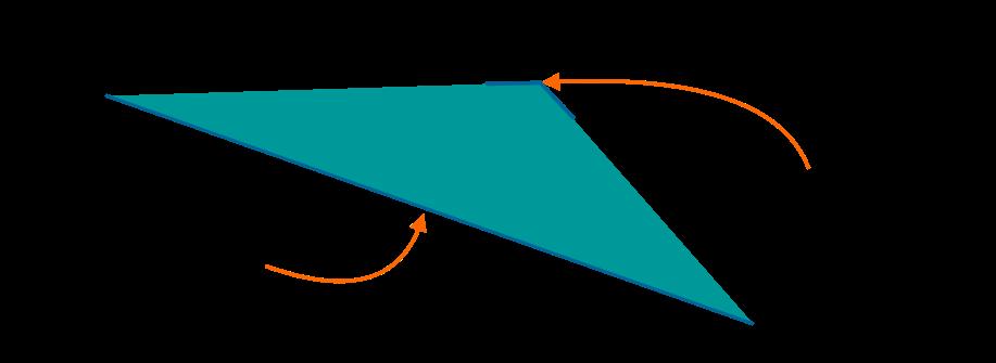 Dreieck - Mathe Artikel » Serlo.org