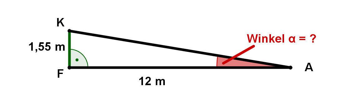 Körpergröße - Sin, Cos, Tan im rechtwinkligen Dreieck