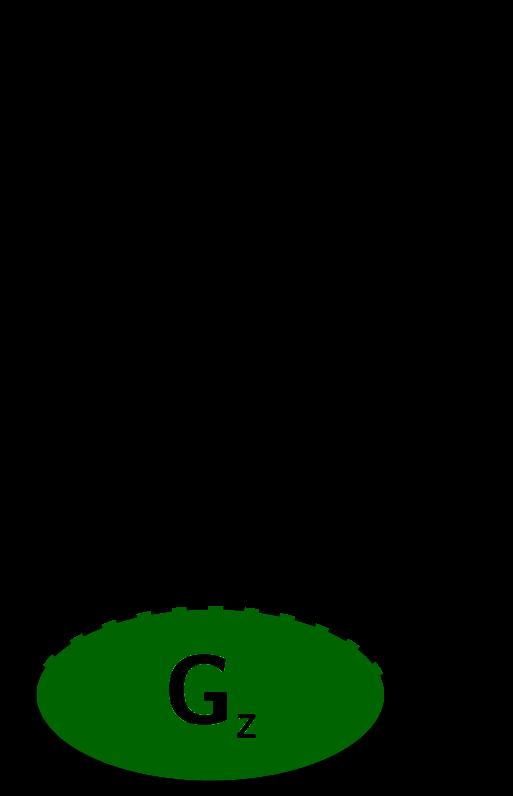 Bild eines Zylinders