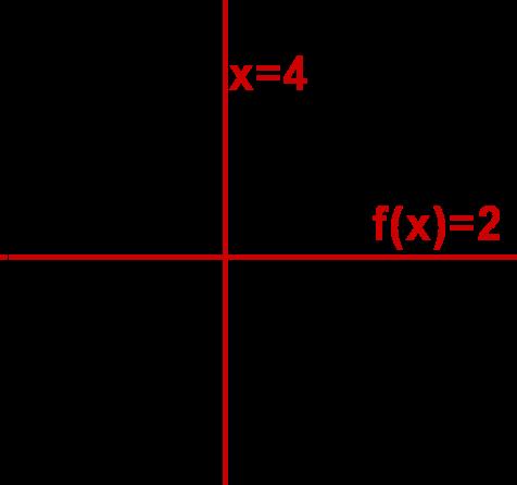 Senkrechte Asymptote Berechnen : asymptote mathe artikel ~ Themetempest.com Abrechnung