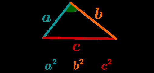 Pythagoras - Dreieck u Formel